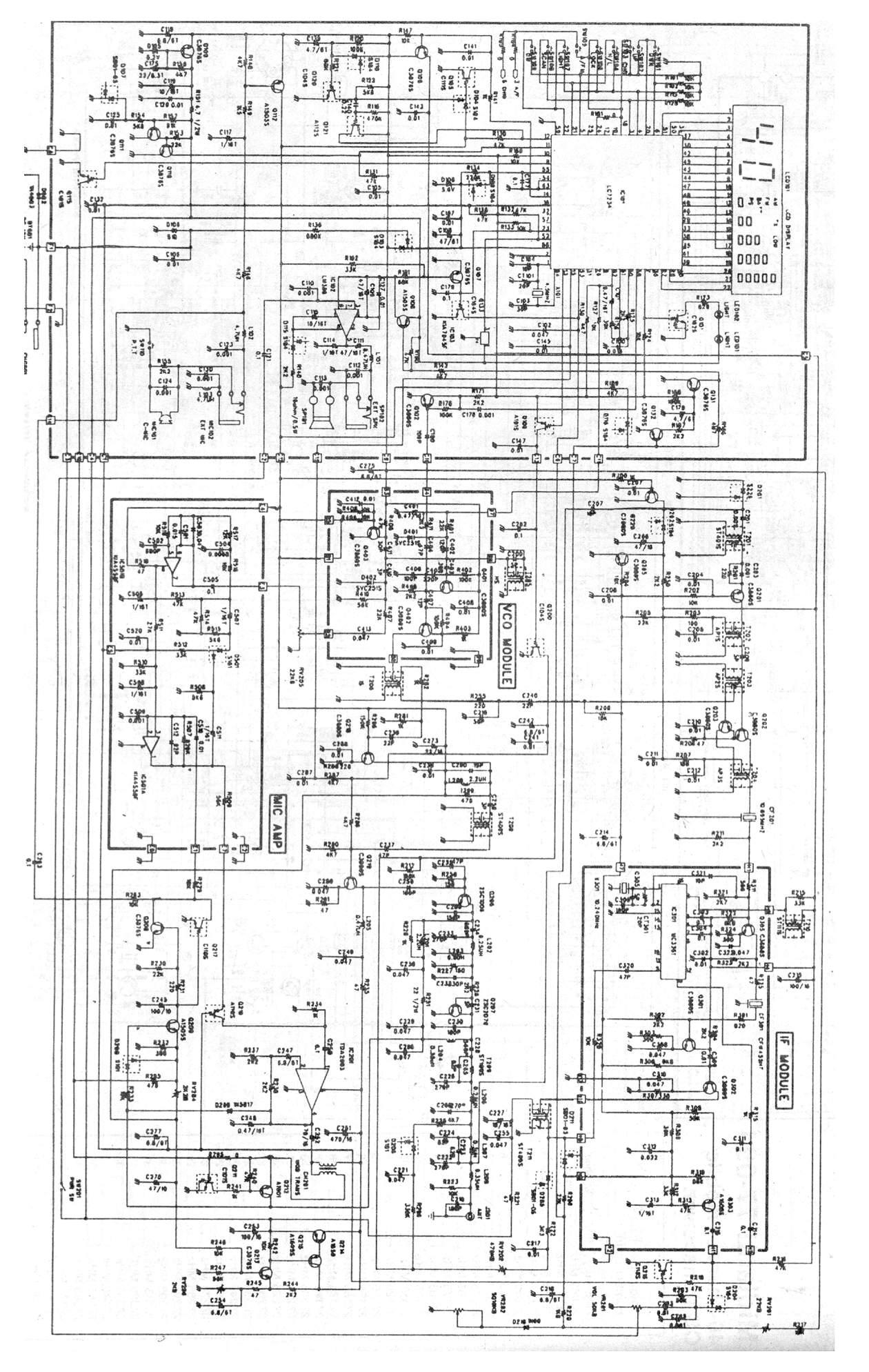 FAQ СиБи радиосвязь диапазона 27МГц